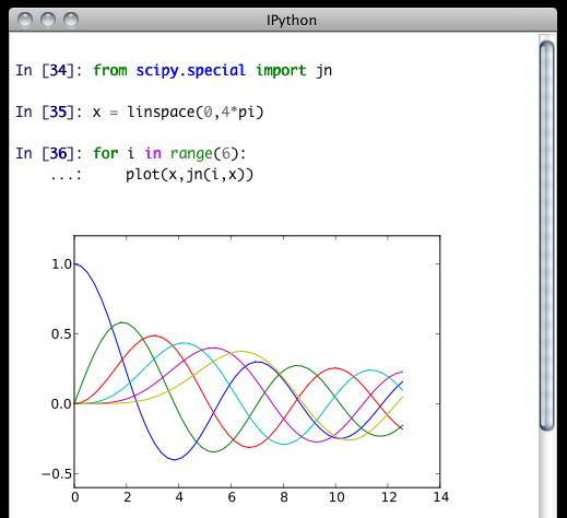 IPython