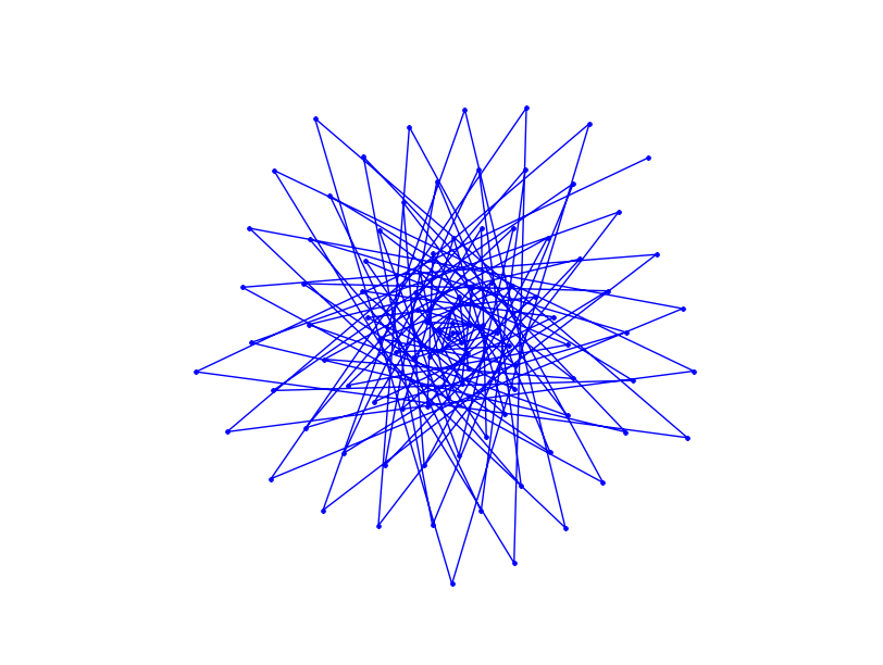 Polygonal numbers on a number spiral