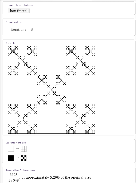 Box Fractal from Wolfram Alpha